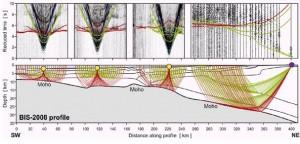 Przykład danych (sekcje z rejestracjami fal sejsmicznch i teoretycznymi czasami przebiegu) i model z promieniami fal rozchodzącymi się w ośrodku (skorupa powyżej Moho i płaszcz poniżej) na profilu BIS-2008.